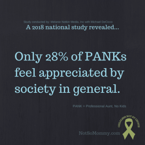 Statistic from a 2018 Study conducted by Melanie Notkin Media, Inc.